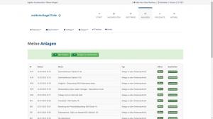 digitaler Kundenordner: Liste der Dokumente