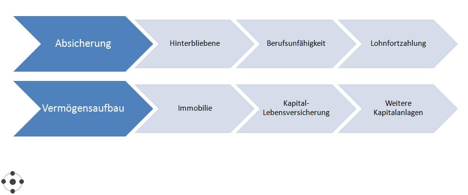 weiteranlage24.de
